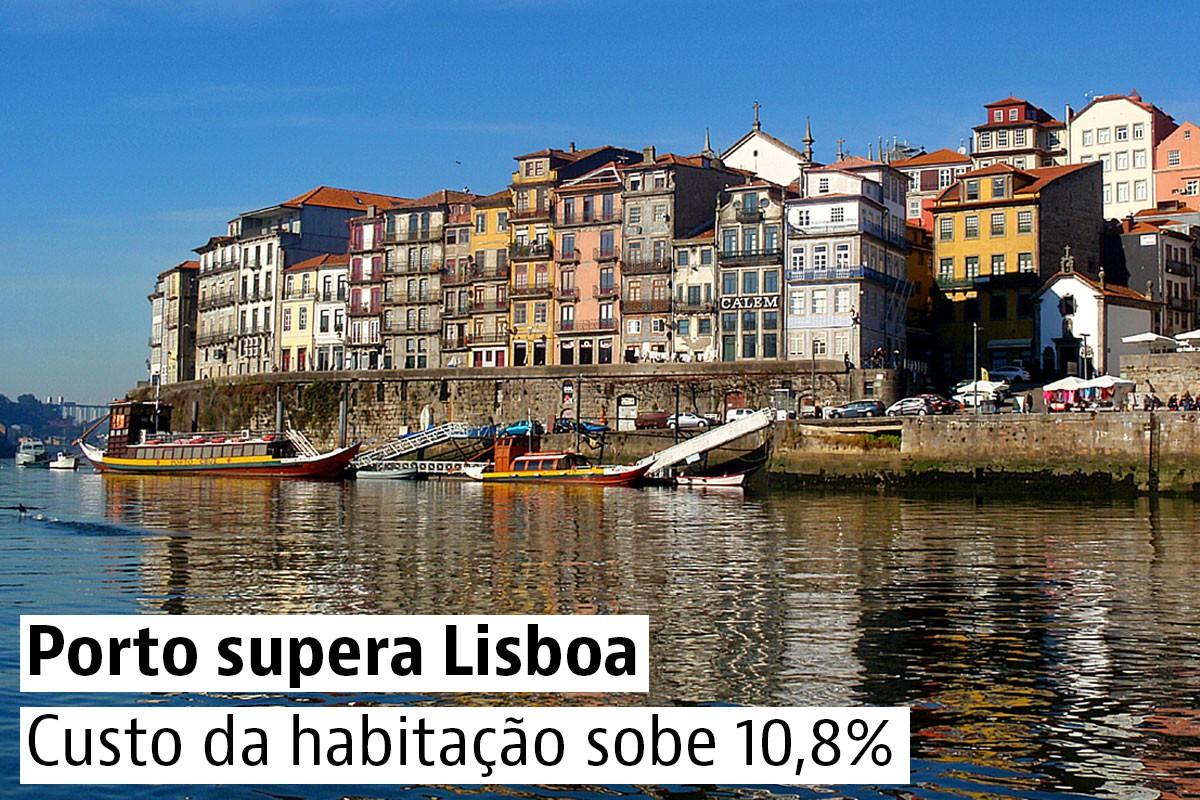 Preço das casas aumenta 6,8% em Portugal